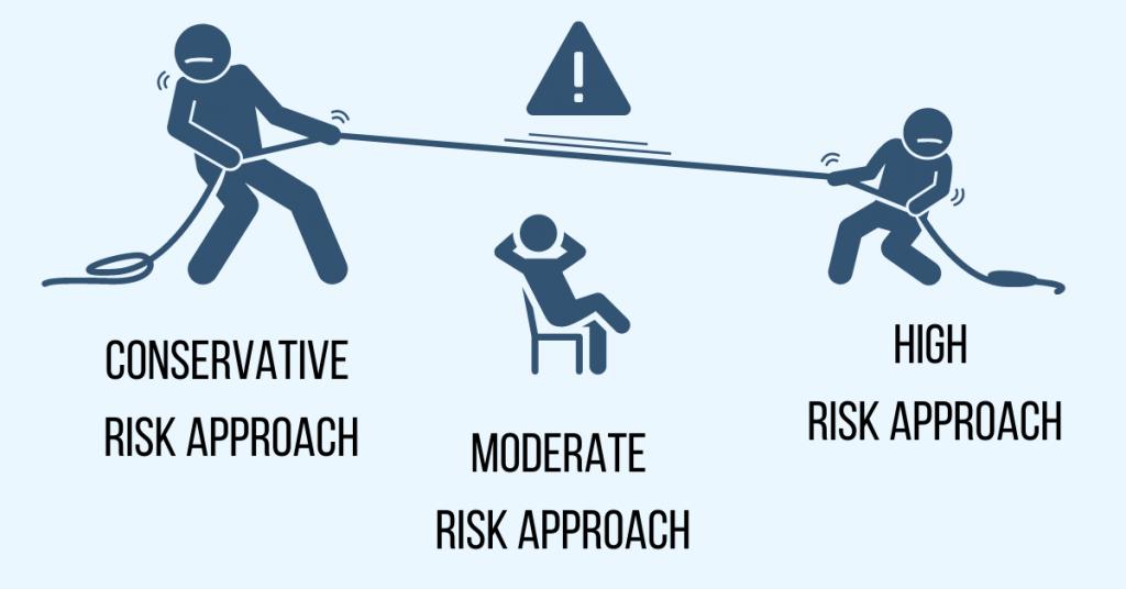 Invest based on Risk