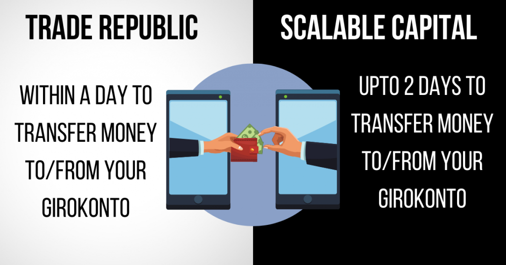 SCALABLE CAPITAL VS TRADE REPUBLIC TRANSFER TIME
