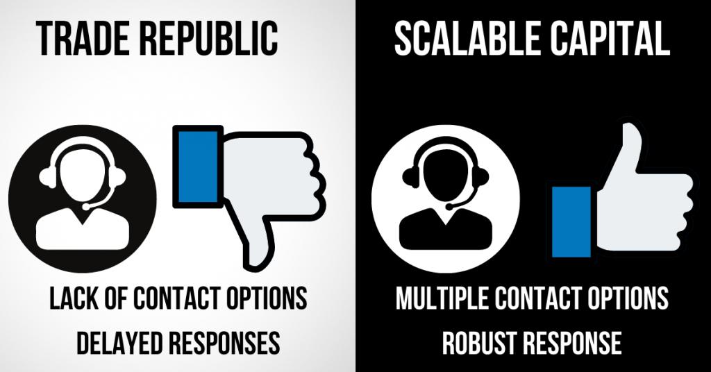 SCALABLE CAPITAL VS TRADE REPUBLIC CUSTOMER SUPPORT